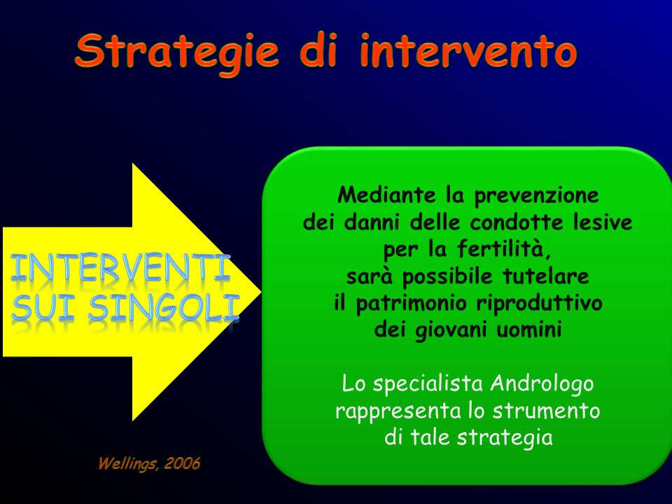 Strategie di intervento