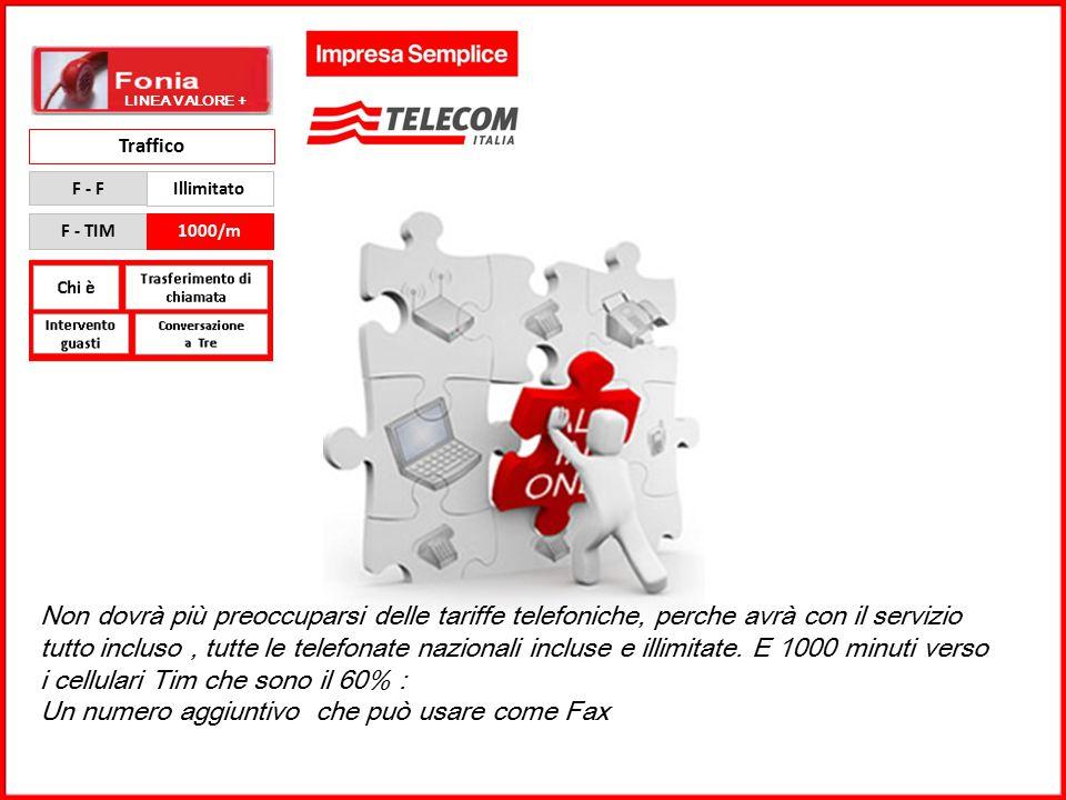 Un numero aggiuntivo che può usare come Fax