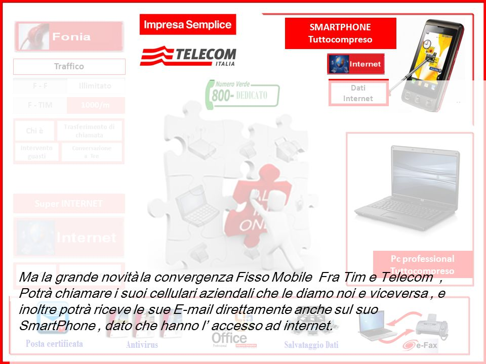 SMARTPHONE Tuttocompreso. Traffico. F - F. Illimitato. Dati Internet. F - TIM. 1000/m. Super INTERNET.