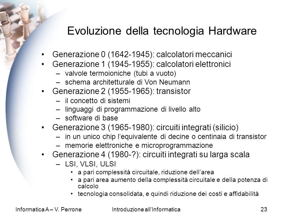 Evoluzione della tecnologia Hardware