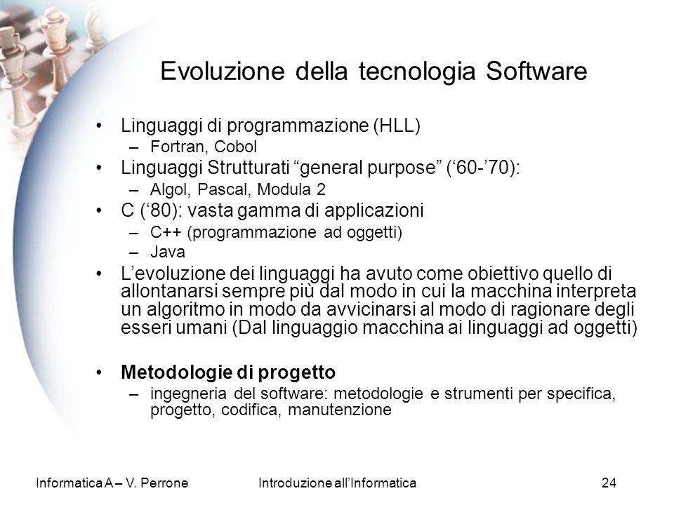 Evoluzione della tecnologia Software