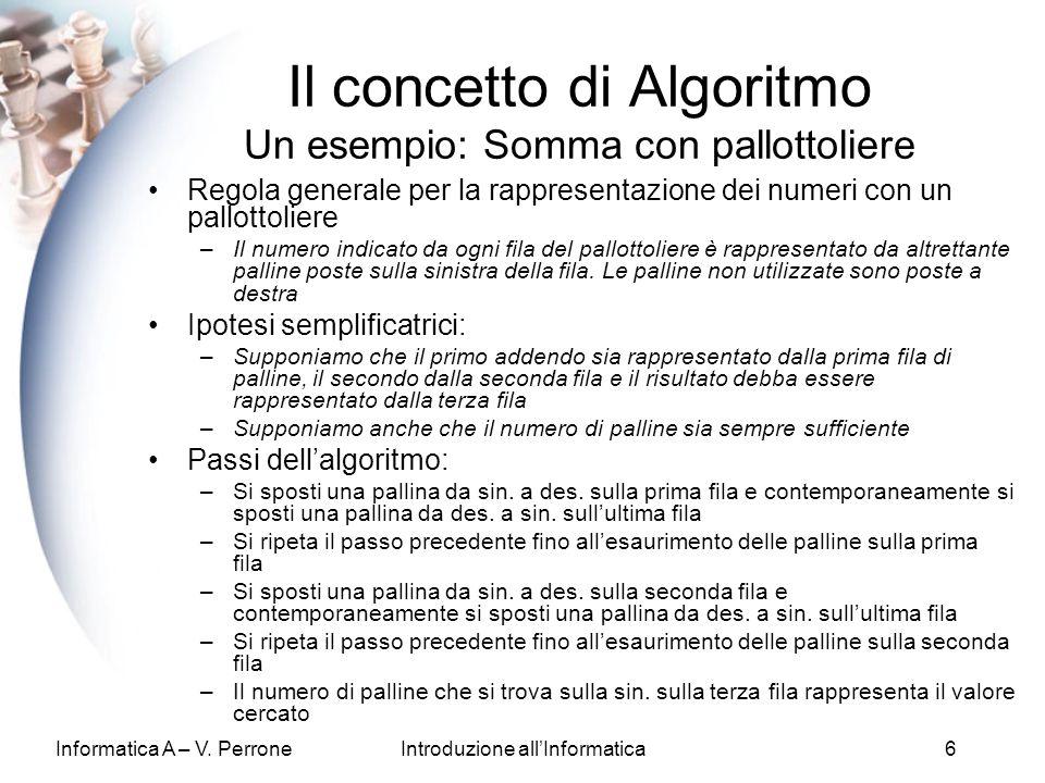 Il concetto di Algoritmo Un esempio: Somma con pallottoliere