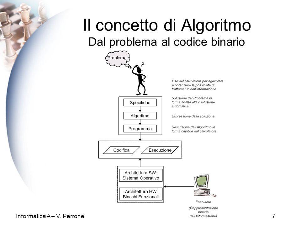 Il concetto di Algoritmo Dal problema al codice binario