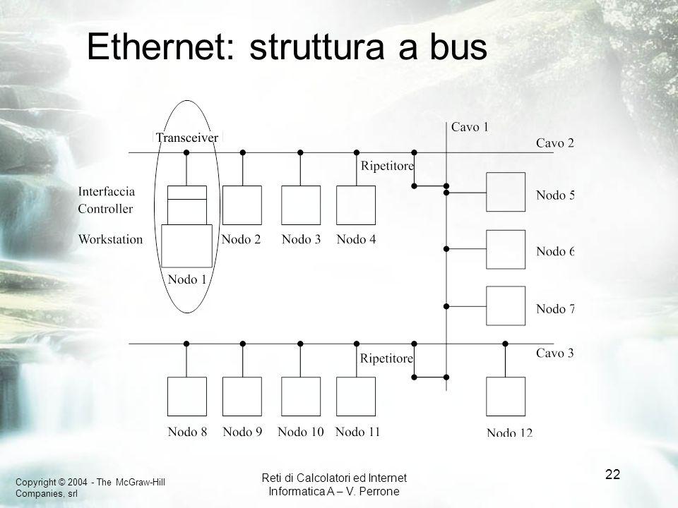 Ethernet: struttura a bus
