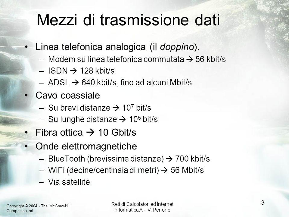 Mezzi di trasmissione dati