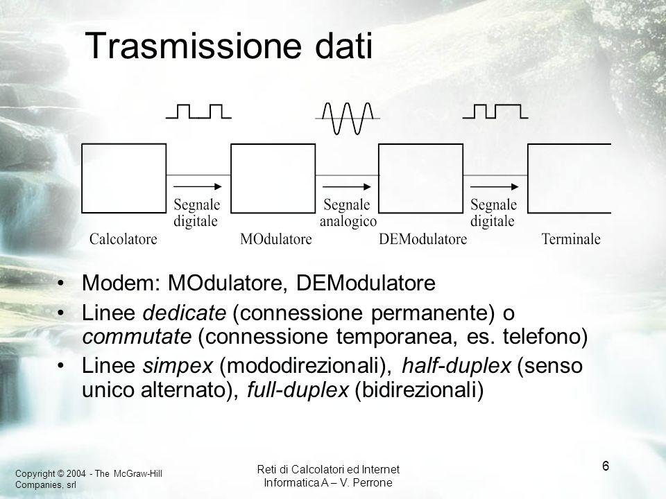 Trasmissione dati Modem: MOdulatore, DEModulatore