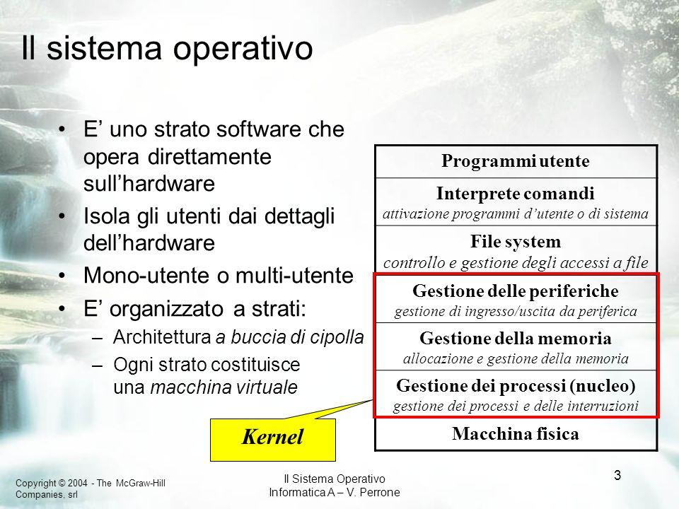 Il sistema operativoE' uno strato software che opera direttamente sull'hardware. Isola gli utenti dai dettagli dell'hardware.