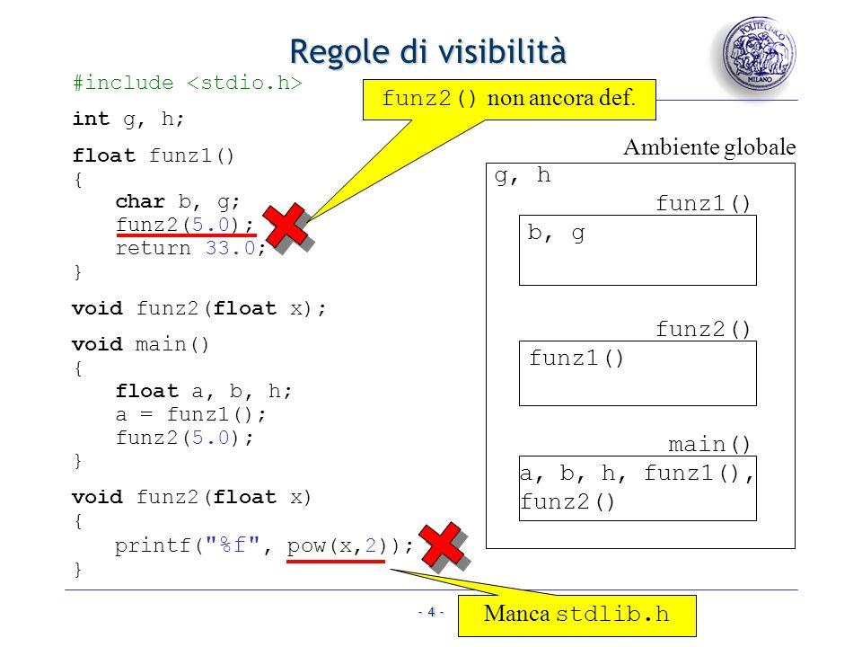 Regole di visibilità funz2() non ancora def. Ambiente globale g, h