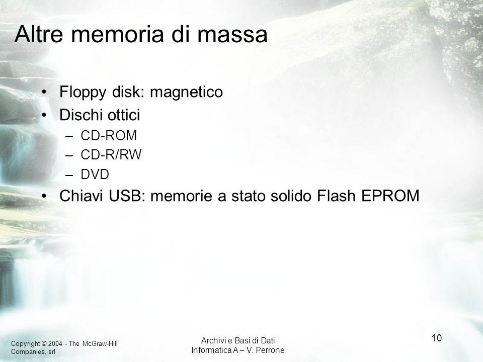 Altre memoria di massa Floppy disk: magnetico Dischi ottici