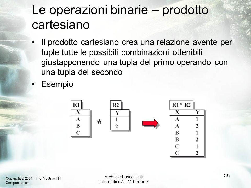 Le operazioni binarie – prodotto cartesiano