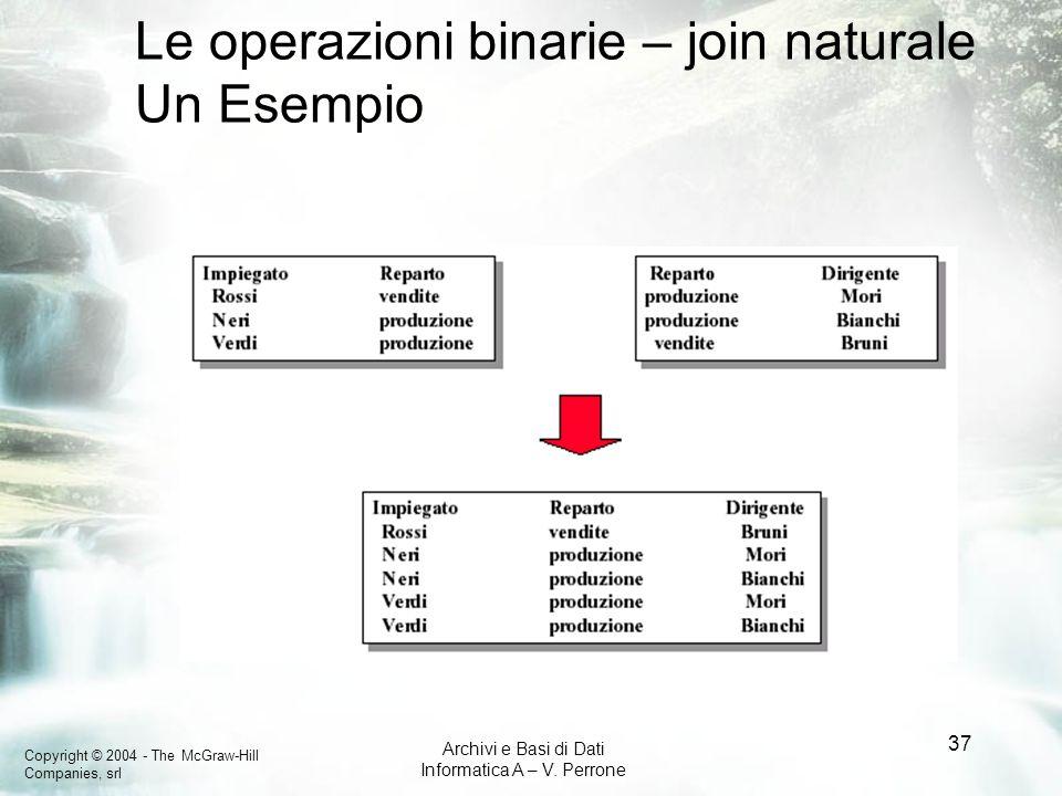 Le operazioni binarie – join naturale Un Esempio