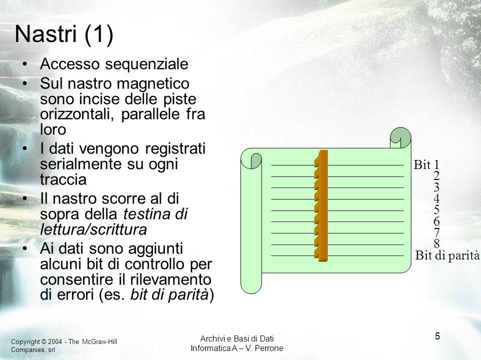 Nastri (1) Accesso sequenziale