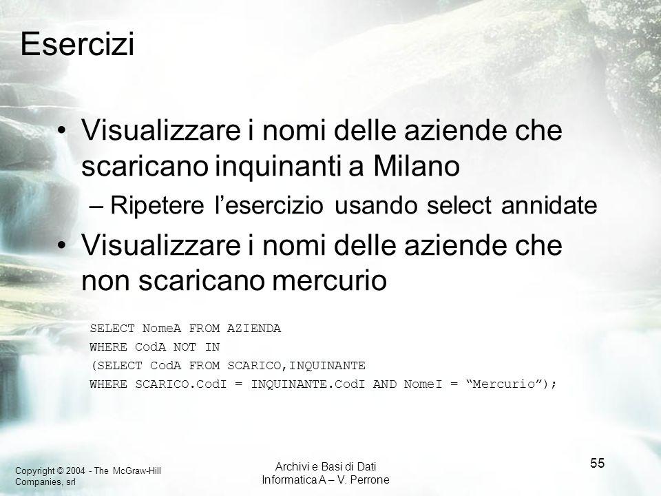EserciziVisualizzare i nomi delle aziende che scaricano inquinanti a Milano. Ripetere l'esercizio usando select annidate.