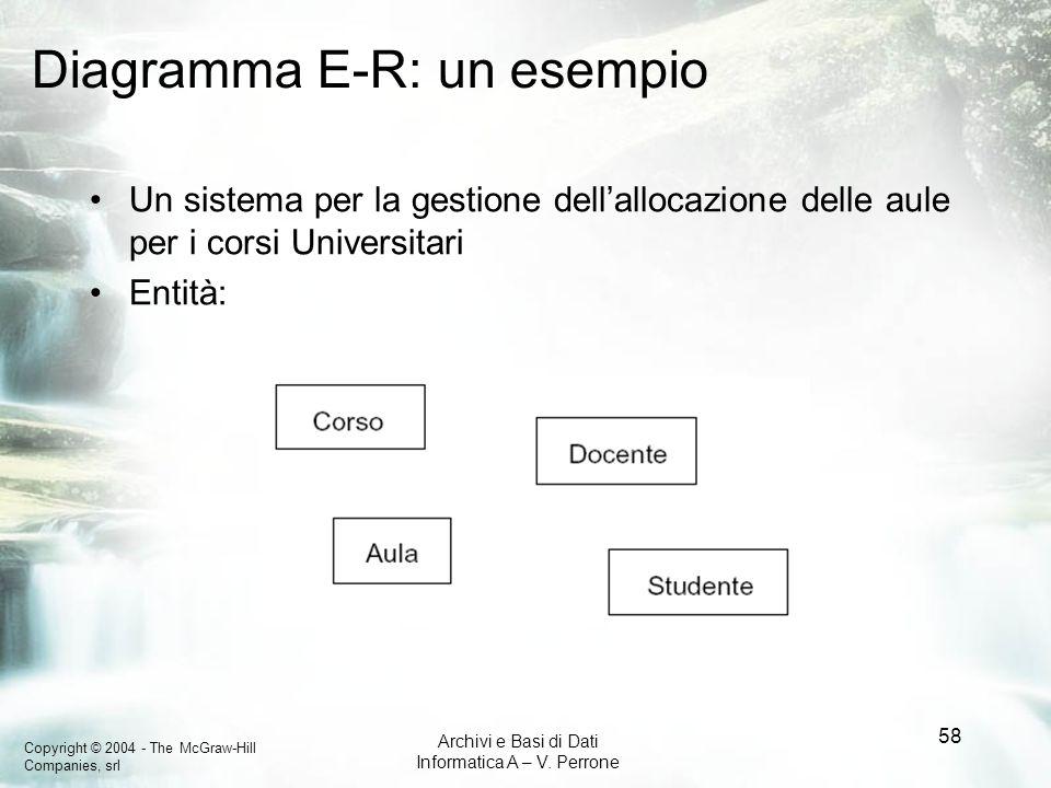 Diagramma E-R: un esempio