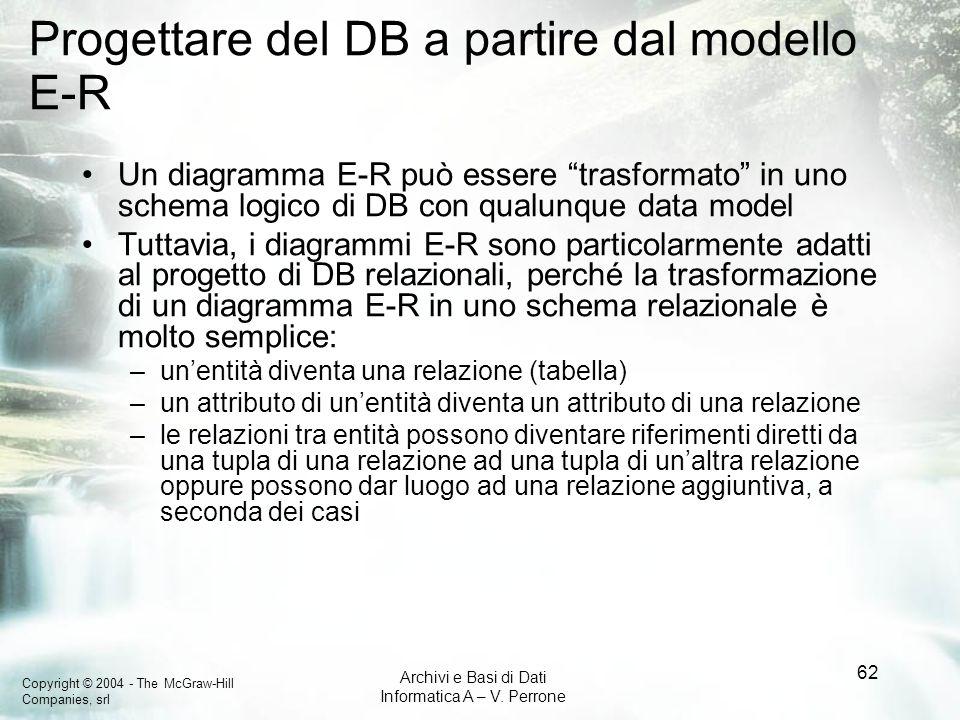 Progettare del DB a partire dal modello E-R