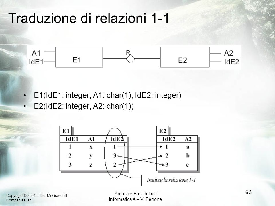 Traduzione di relazioni 1-1