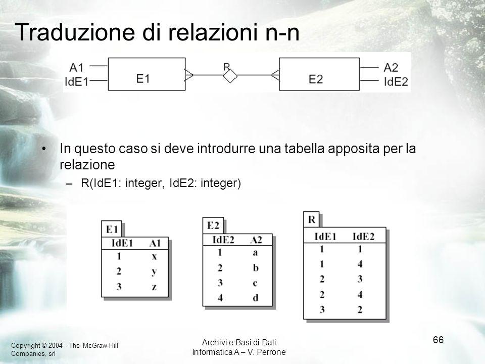 Traduzione di relazioni n-n