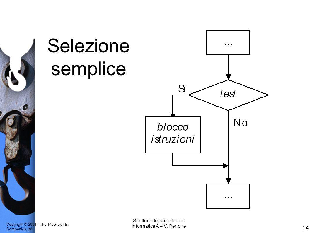 Selezione semplice Strutture di controllo in C