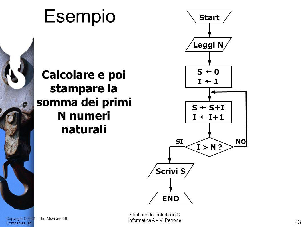 Calcolare e poi stampare la somma dei primi N numeri naturali