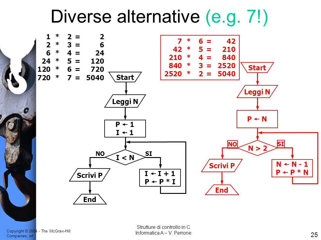 Diverse alternative (e.g. 7!)