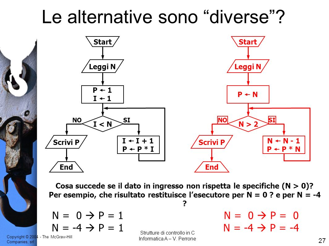 Le alternative sono diverse