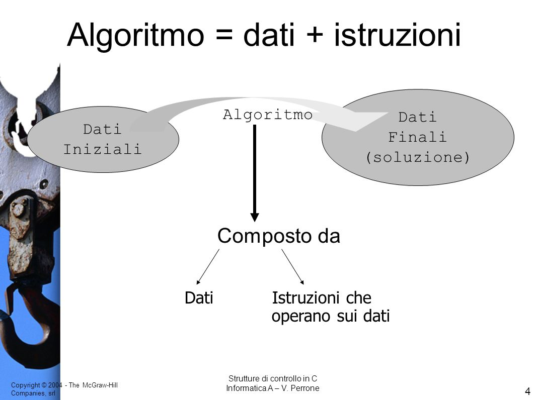 Algoritmo = dati + istruzioni
