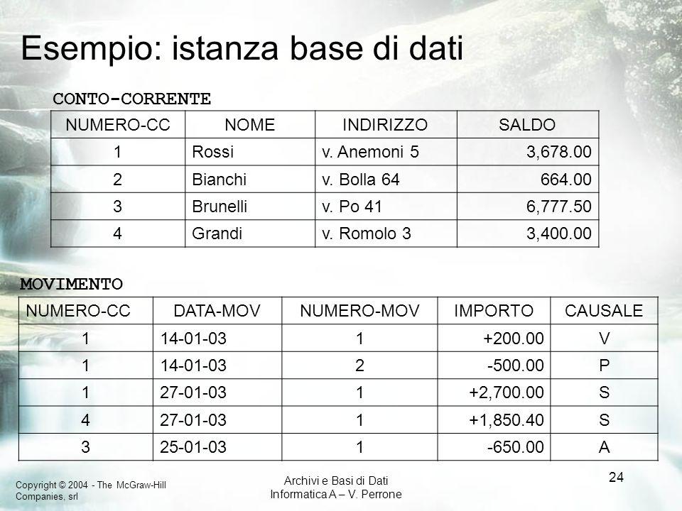 Esempio: istanza base di dati
