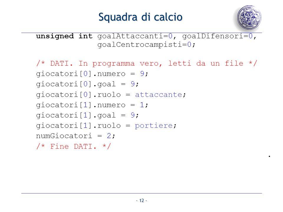 Squadra di calcio unsigned int goalAttaccanti=0, goalDifensori=0, goalCentrocampisti=0;