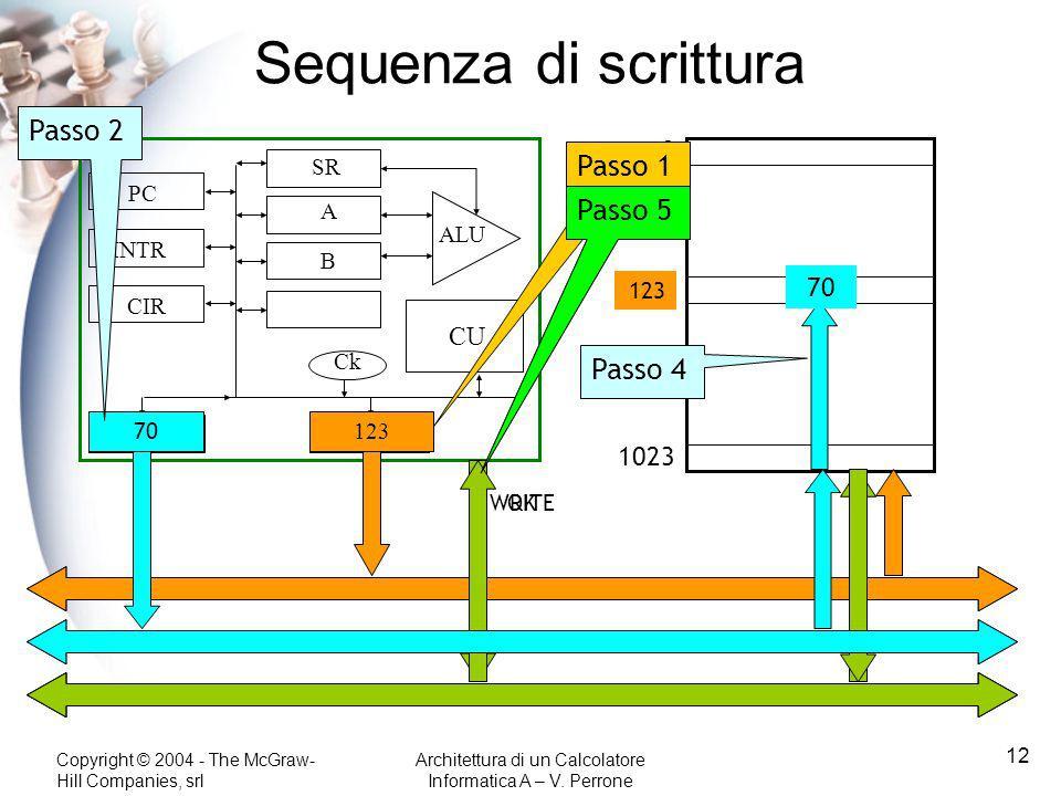 Sequenza di scrittura Passo 2 Passo 1 Passo 3 Passo 5 Passo 4 1023 123
