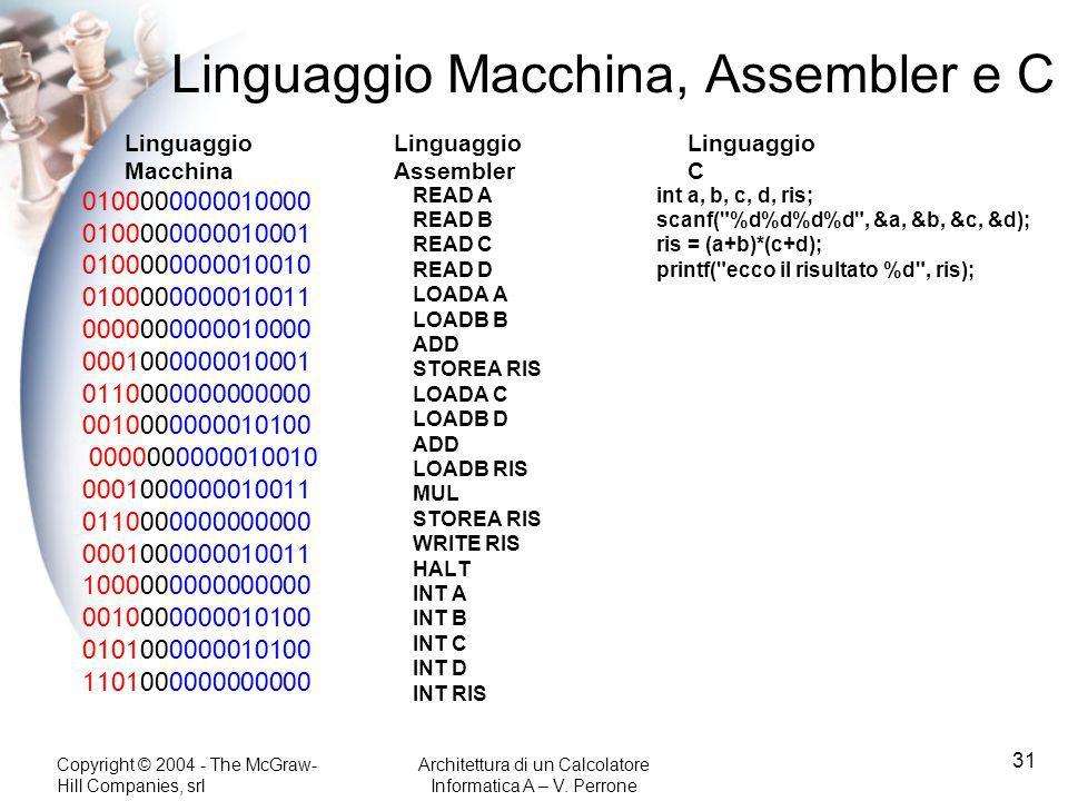 Linguaggio Macchina, Assembler e C