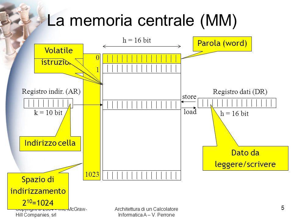 La memoria centrale (MM)