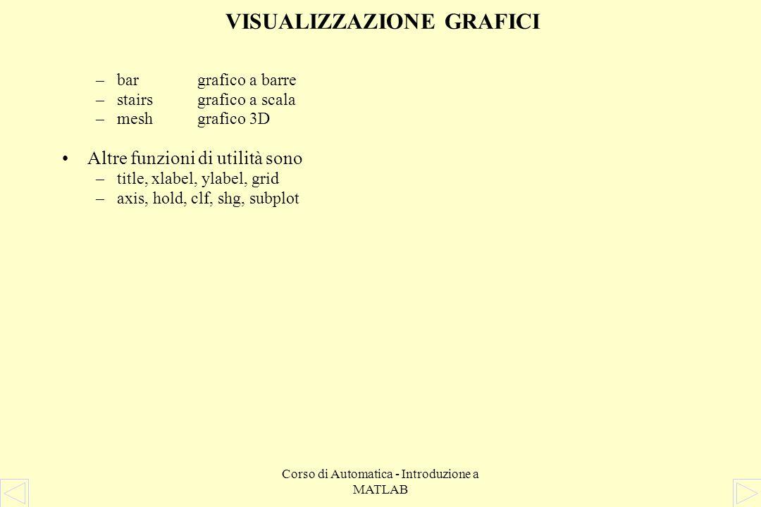 VISUALIZZAZIONE GRAFICI