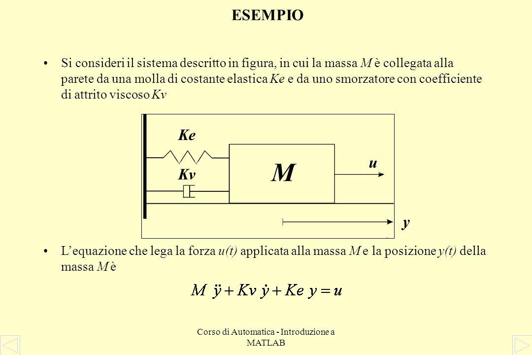 Corso di Automatica - Introduzione a MATLAB