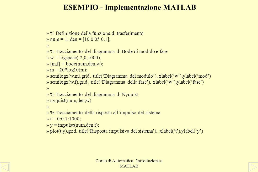 ESEMPIO - Implementazione MATLAB
