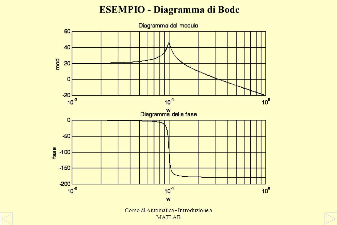ESEMPIO - Diagramma di Bode