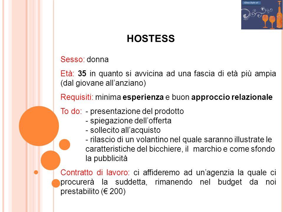 hostess Sesso: donna. Età: 35 in quanto si avvicina ad una fascia di età più ampia (dal giovane all'anziano)