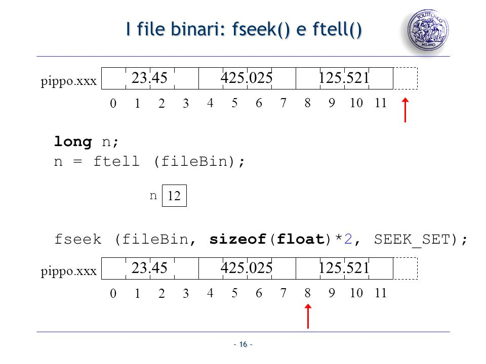I file binari: fseek() e ftell()