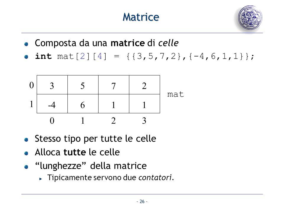 Matrice Composta da una matrice di celle