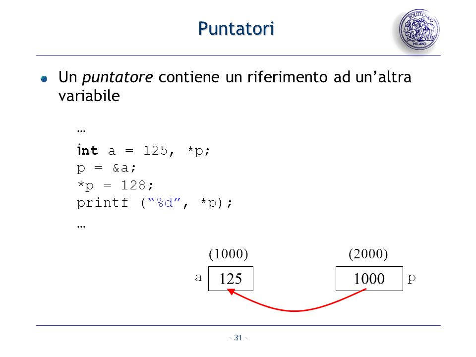 Puntatori Un puntatore contiene un riferimento ad un'altra variabile …