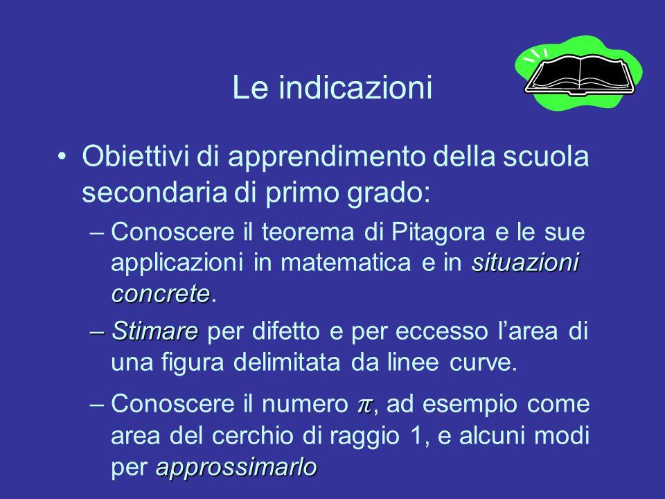 Le indicazioni Obiettivi di apprendimento della scuola secondaria di primo grado: