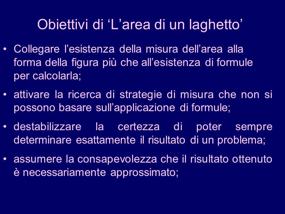 Obiettivi di 'L'area di un laghetto'