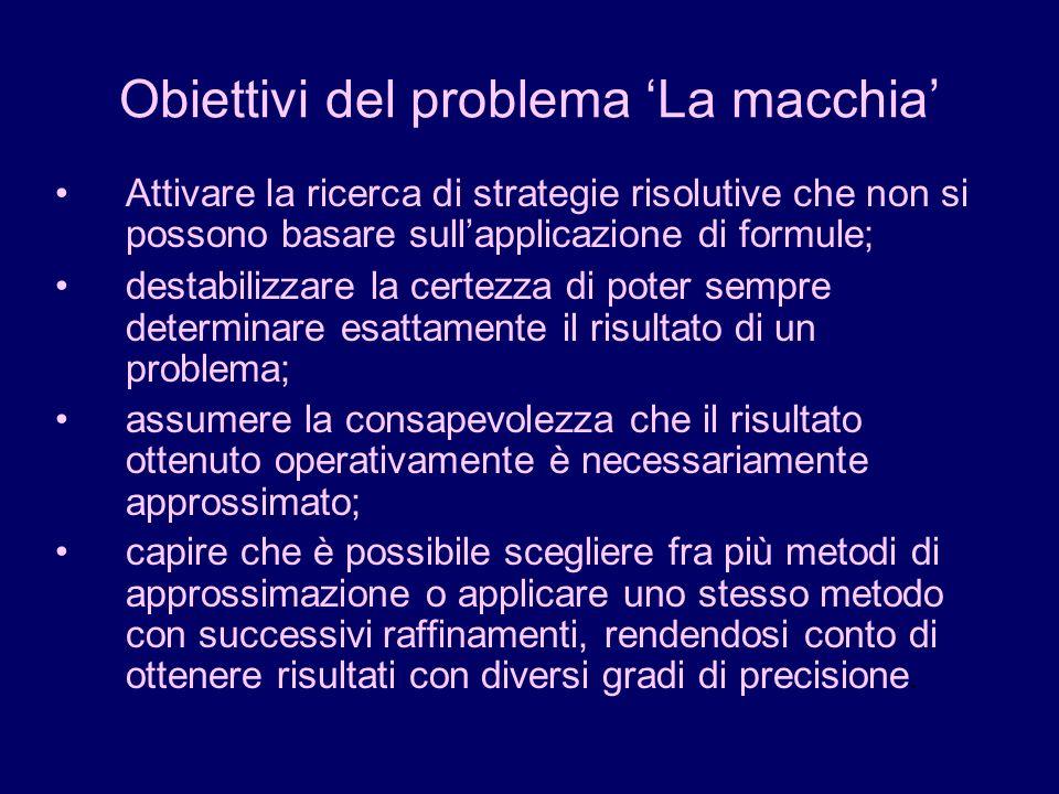 Obiettivi del problema 'La macchia'