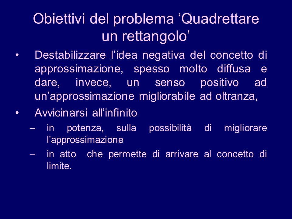 Obiettivi del problema 'Quadrettare un rettangolo'