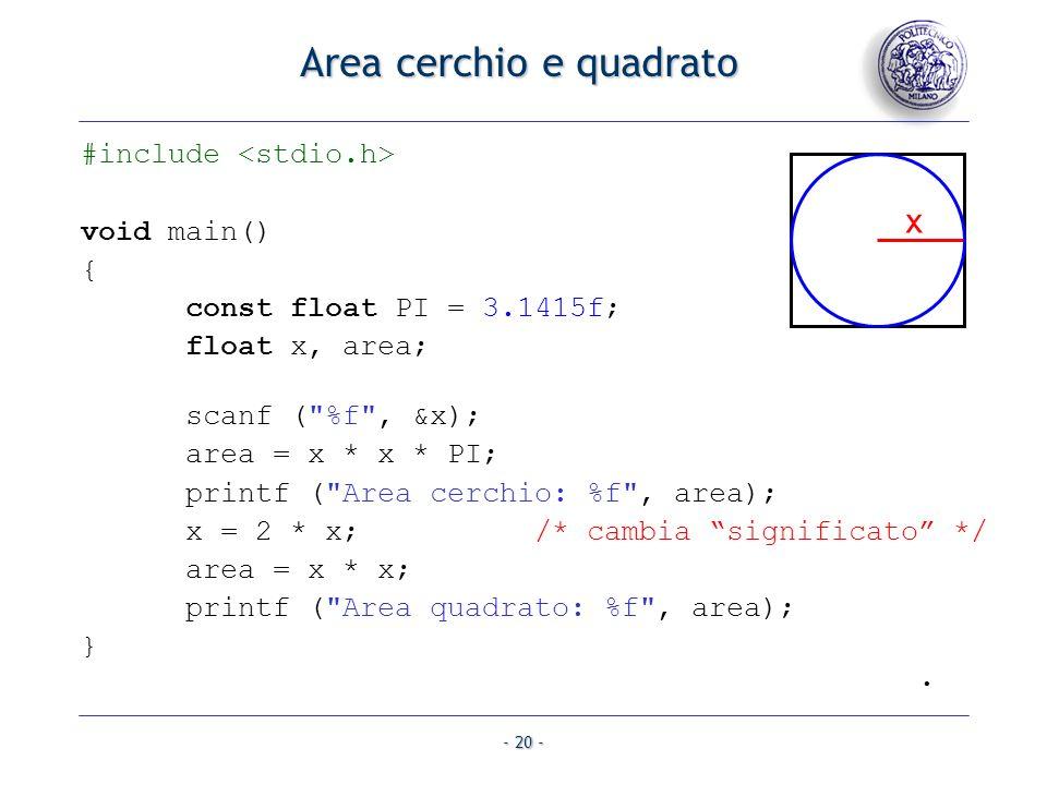 Area cerchio e quadrato