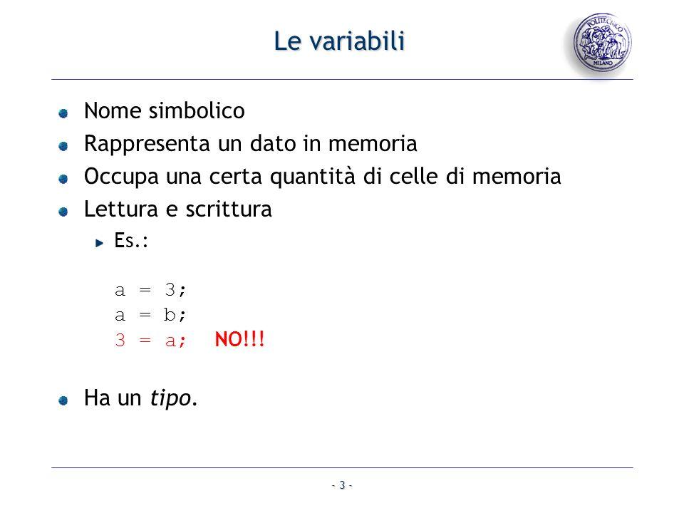 Le variabili Nome simbolico Rappresenta un dato in memoria