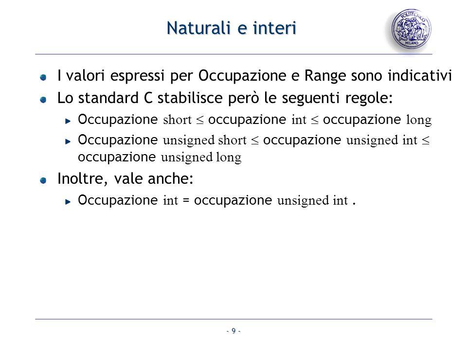 Naturali e interi I valori espressi per Occupazione e Range sono indicativi. Lo standard C stabilisce però le seguenti regole:
