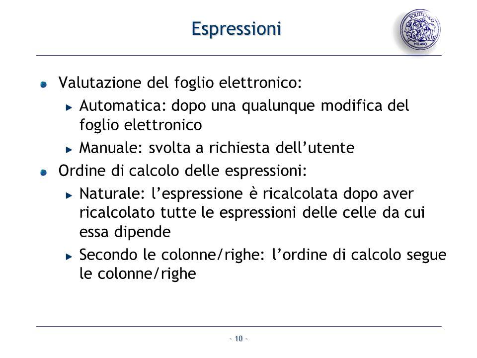 Espressioni Valutazione del foglio elettronico: