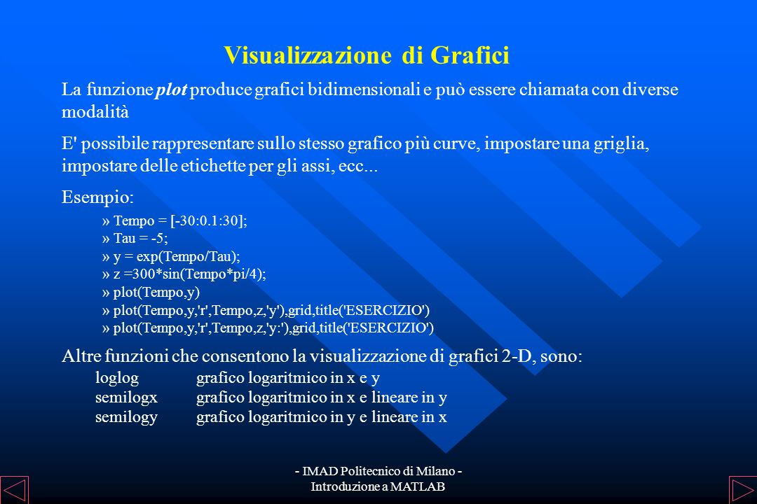 Visualizzazione di Grafici