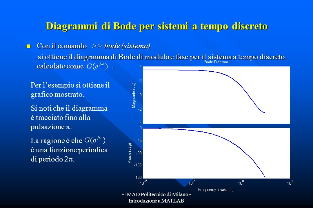 Diagrammi di Bode per sistemi a tempo discreto