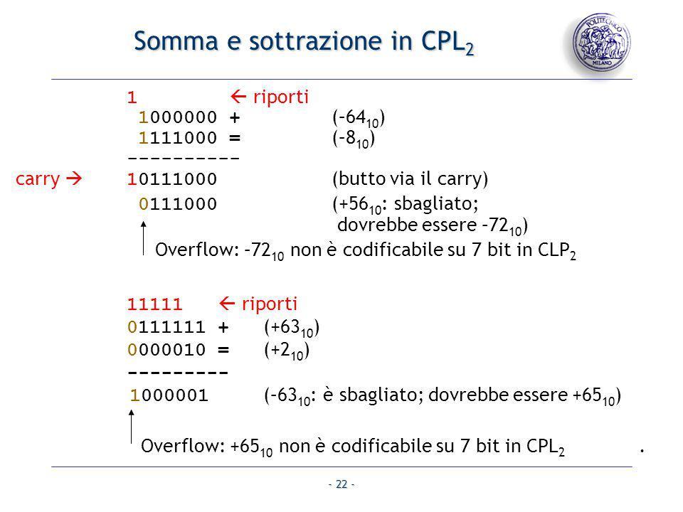 Somma e sottrazione in CPL2